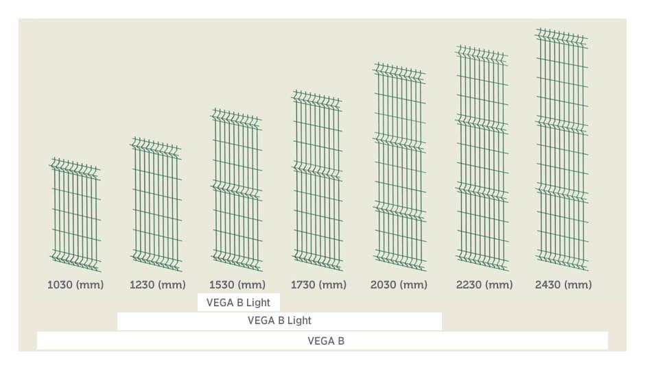 Vega 2D Höhen