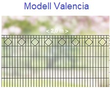 Modell Valencia Eigenschaften